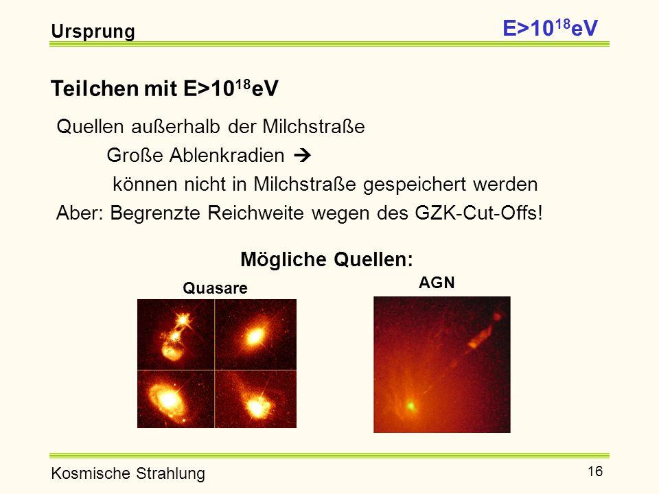 Kosmische Strahlung 16 Quellen außerhalb der Milchstraße Große Ablenkradien  können nicht in Milchstraße gespeichert werden Aber: Begrenzte Reichweite wegen des GZK-Cut-Offs.
