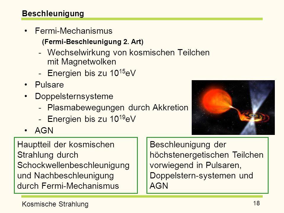 Kosmische Strahlung 18 Fermi-Mechanismus (Fermi-Beschleunigung 2.