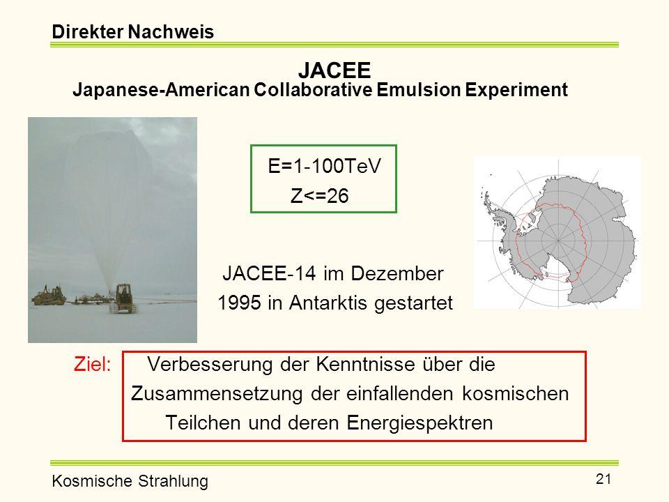 Kosmische Strahlung 21 JACEE Japanese-American Collaborative Emulsion Experiment E=1-100TeV Z<=26 JACEE-14 im Dezember 1995 in Antarktis gestartet Ziel: Verbesserung der Kenntnisse über die Zusammensetzung der einfallenden kosmischen Teilchen und deren Energiespektren Direkter Nachweis