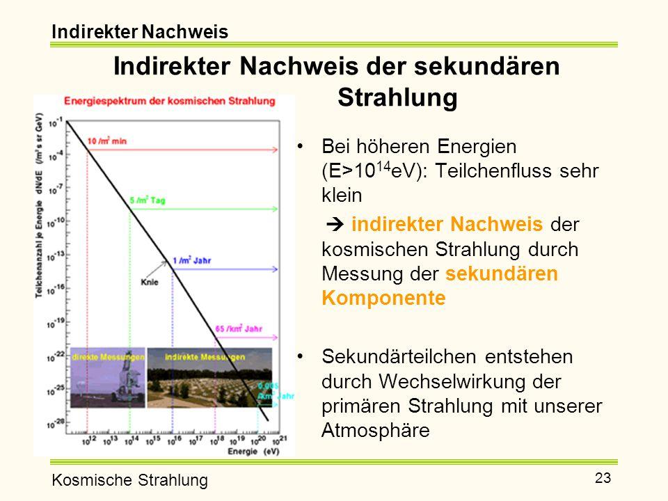 Kosmische Strahlung 23 Indirekter Nachweis der sekundären Strahlung Bei höheren Energien (E>10 14 eV): Teilchenfluss sehr klein  indirekter Nachweis der kosmischen Strahlung durch Messung der sekundären Komponente Sekundärteilchen entstehen durch Wechselwirkung der primären Strahlung mit unserer Atmosphäre Indirekter Nachweis