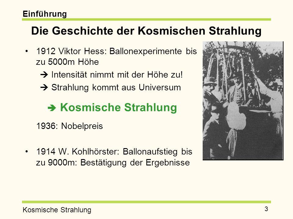 Kosmische Strahlung 3 1912 Viktor Hess: Ballonexperimente bis zu 5000m Höhe  Intensität nimmt mit der Höhe zu.