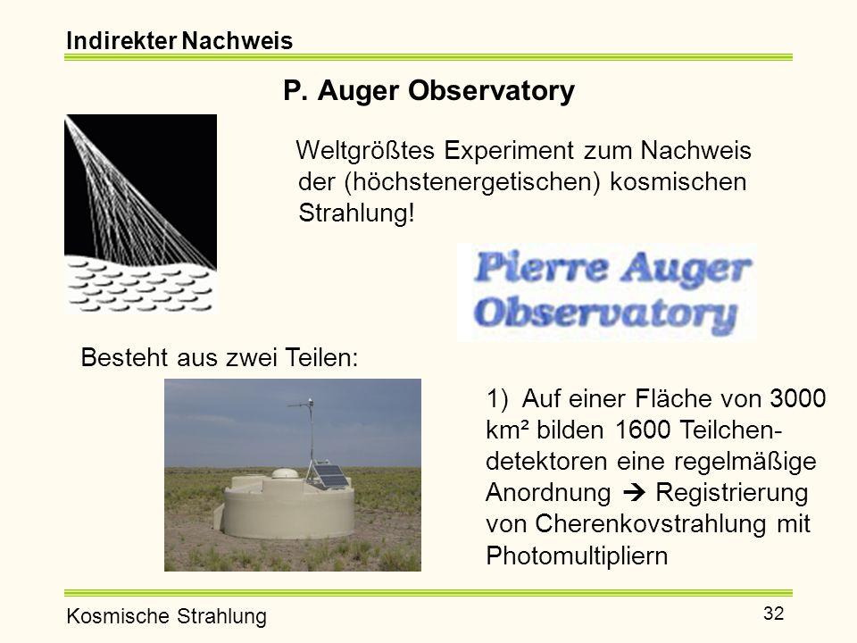 Kosmische Strahlung 32 P.