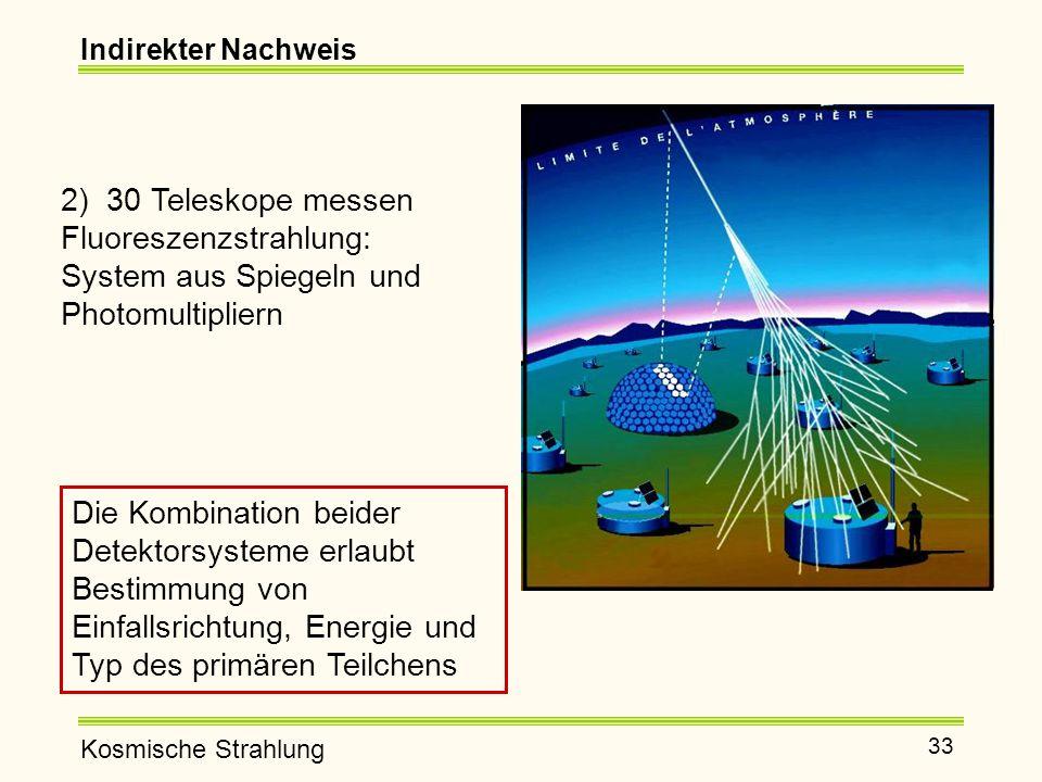 Kosmische Strahlung 33 Indirekter Nachweis 2) 30 Teleskope messen Fluoreszenzstrahlung: System aus Spiegeln und Photomultipliern Die Kombination beider Detektorsysteme erlaubt Bestimmung von Einfallsrichtung, Energie und Typ des primären Teilchens