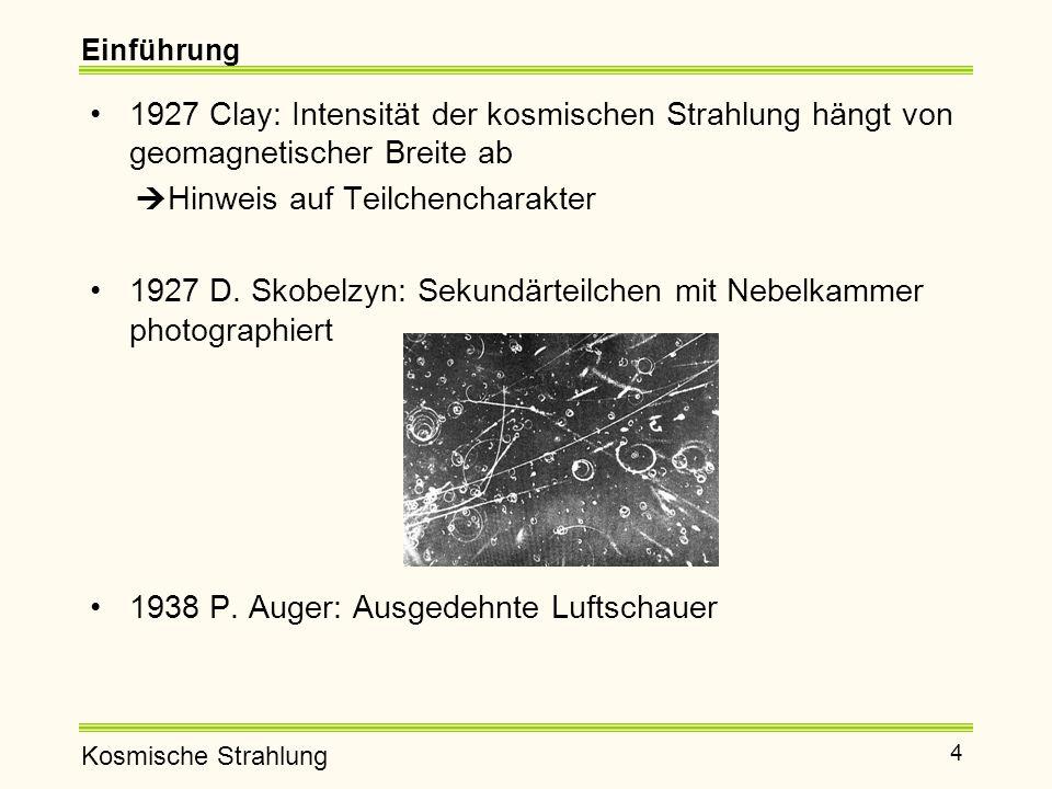 Kosmische Strahlung 4 1927 Clay: Intensität der kosmischen Strahlung hängt von geomagnetischer Breite ab  Hinweis auf Teilchencharakter 1927 D.