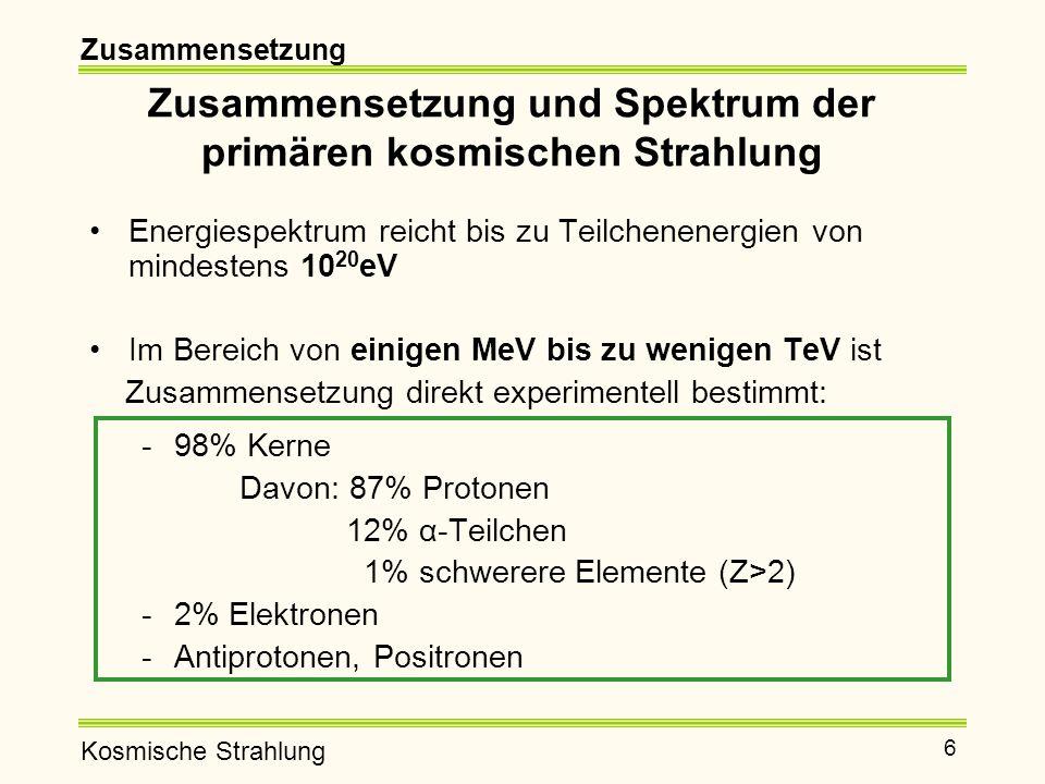 Kosmische Strahlung 6 Zusammensetzung und Spektrum der primären kosmischen Strahlung Energiespektrum reicht bis zu Teilchenenergien von mindestens 10 20 eV Im Bereich von einigen MeV bis zu wenigen TeV ist Zusammensetzung direkt experimentell bestimmt: -98% Kerne Davon: 87% Protonen 12% α-Teilchen 1% schwerere Elemente (Z>2) -2% Elektronen -Antiprotonen, Positronen Zusammensetzung