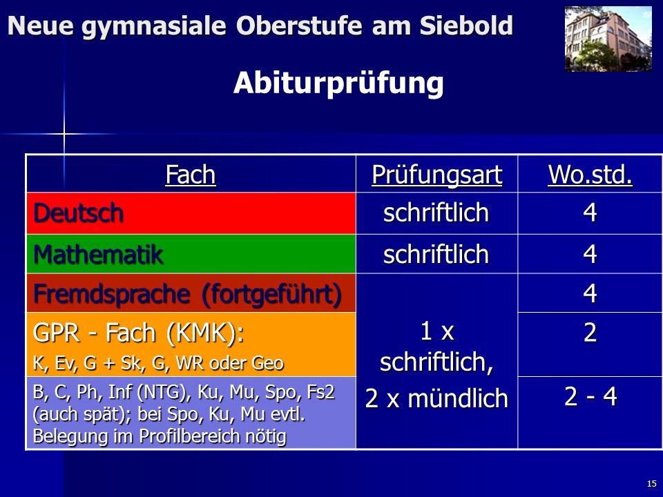 15 Neue gymnasiale Oberstufe am Siebold Abiturprüfung FachPrüfungsartWo.std. Deutschschriftlich4 Mathematikschriftlich4 Fremdsprache (fortgeführt) 1 x