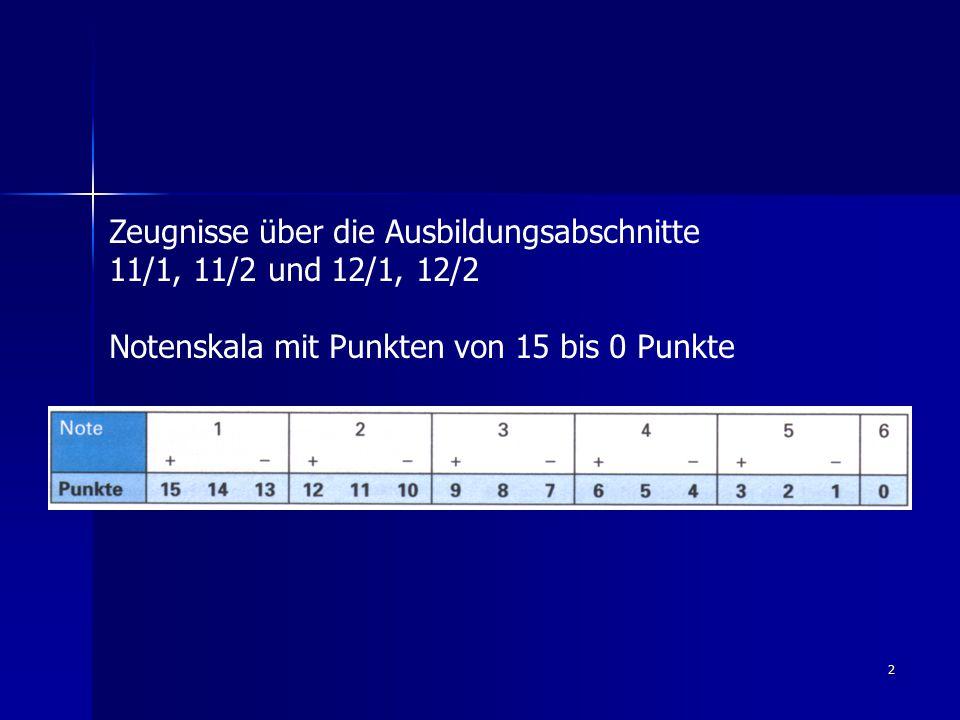 2 Zeugnisse über die Ausbildungsabschnitte 11/1, 11/2 und 12/1, 12/2 Notenskala mit Punkten von 15 bis 0 Punkte