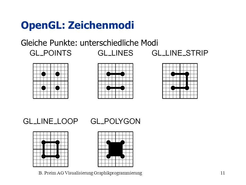 B. Preim AG Visualisierung Graphikprogrammierung11 OpenGL: Zeichenmodi Gleiche Punkte: unterschiedliche Modi