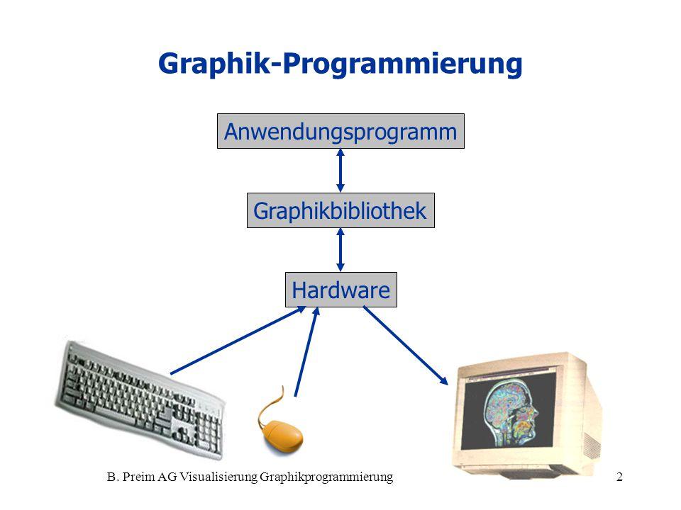 B. Preim AG Visualisierung Graphikprogrammierung2 Hardware Graphikbibliothek Anwendungsprogramm Graphik-Programmierung