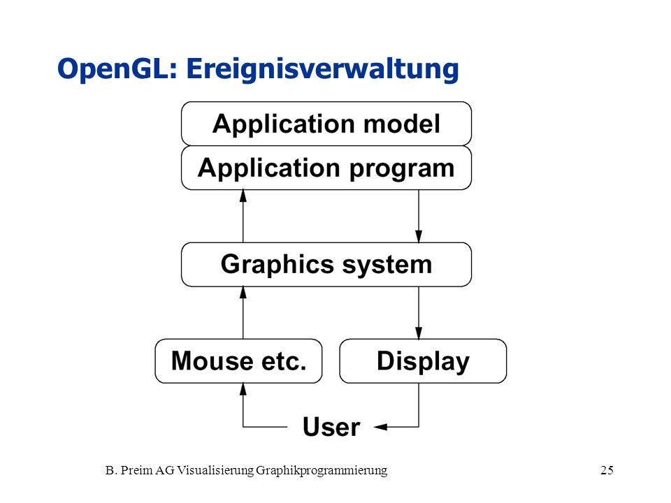 B. Preim AG Visualisierung Graphikprogrammierung25 OpenGL: Ereignisverwaltung