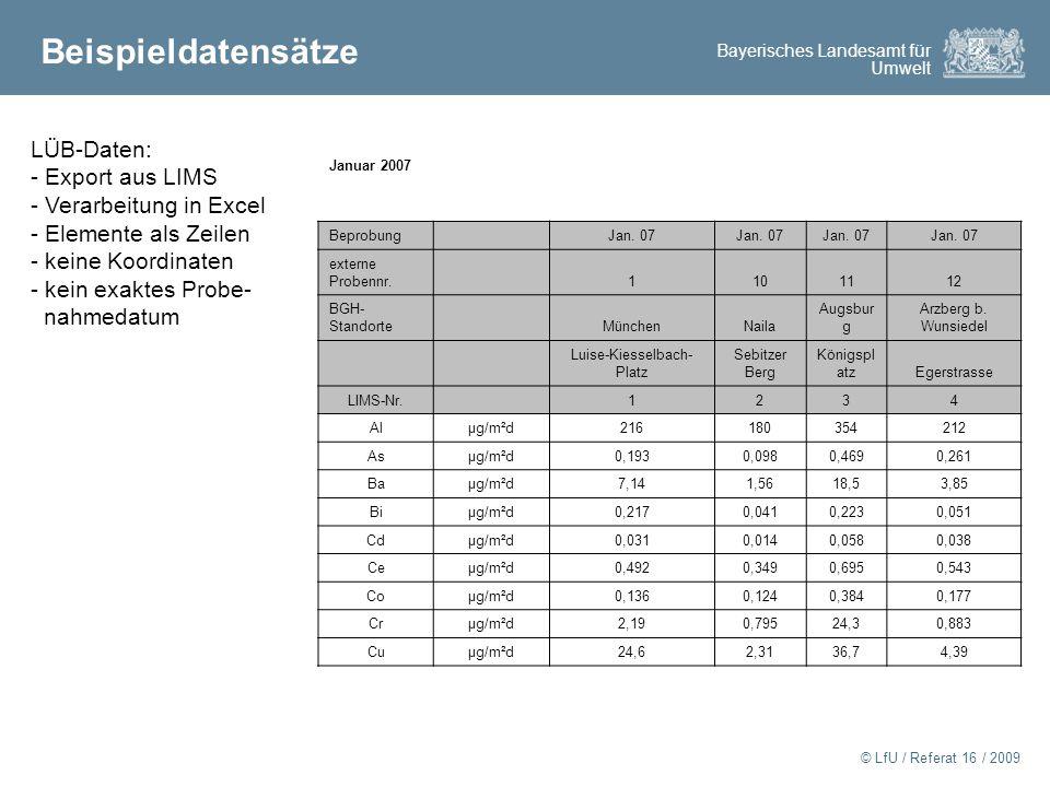 Bayerisches Landesamt für Umwelt © LfU / Referat 16 / 2009 Beispieldatensätze Januar 2007 Beprobung Jan.