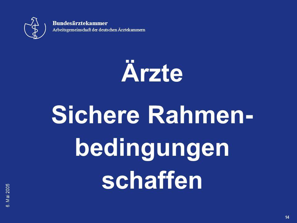 6. Mai 2005 Bundesärztekammer Arbeitsgemeinschaft der deutschen Ärztekammern 14 Ärzte Sichere Rahmen- bedingungen schaffen
