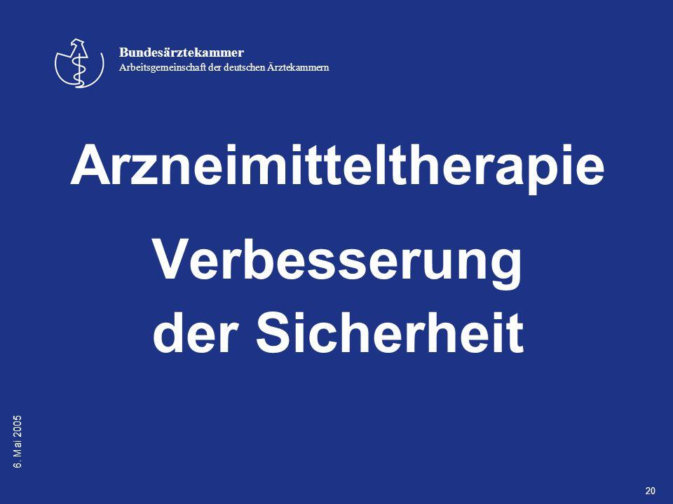 6. Mai 2005 Bundesärztekammer Arbeitsgemeinschaft der deutschen Ärztekammern 20 Arzneimitteltherapie Verbesserung der Sicherheit