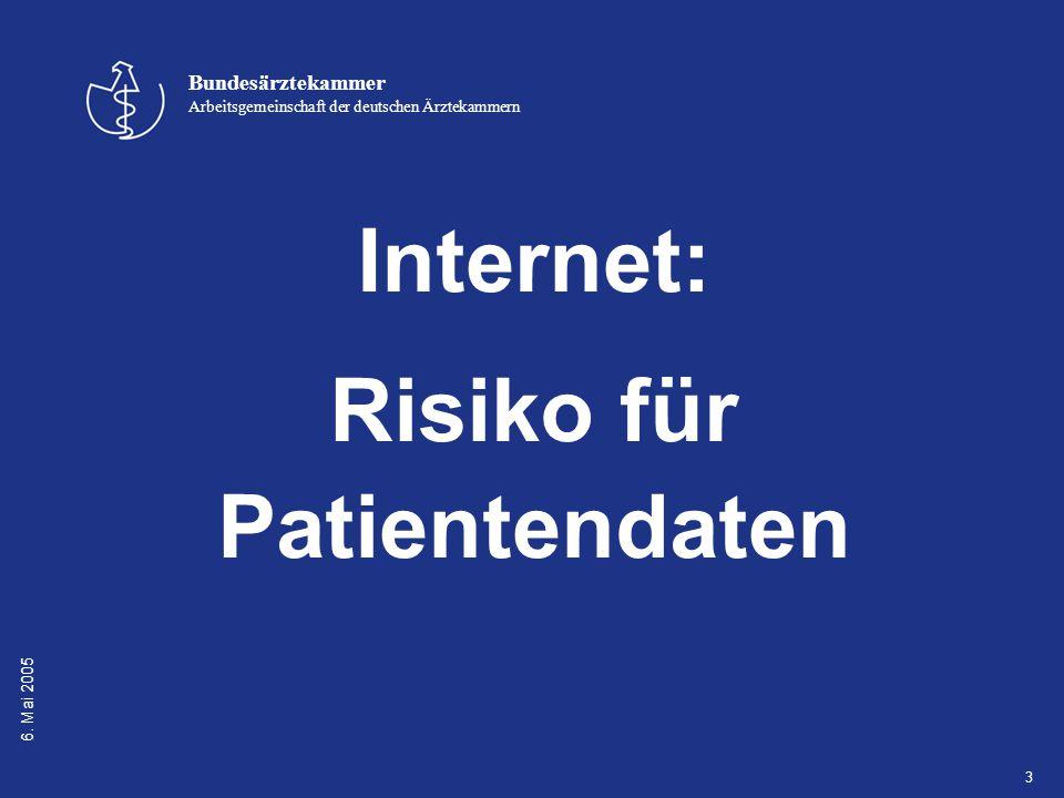 6. Mai 2005 Bundesärztekammer Arbeitsgemeinschaft der deutschen Ärztekammern 3 Internet: Risiko für Patientendaten