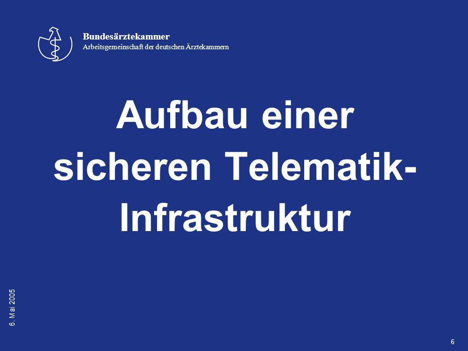 6. Mai 2005 Bundesärztekammer Arbeitsgemeinschaft der deutschen Ärztekammern 6 Aufbau einer sicheren Telematik- Infrastruktur