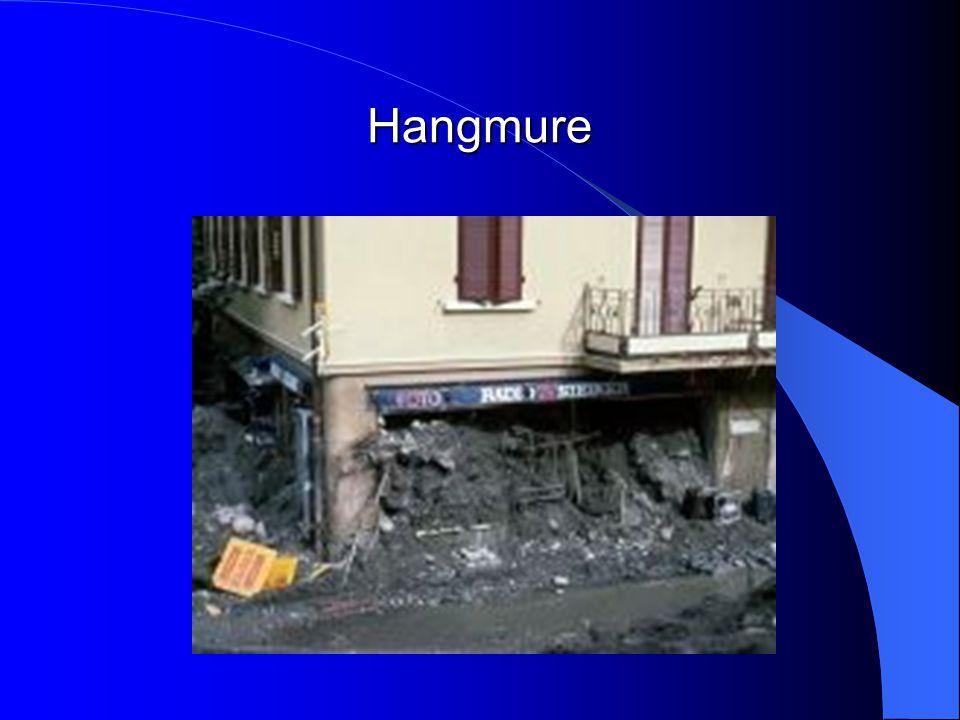 Hangmure