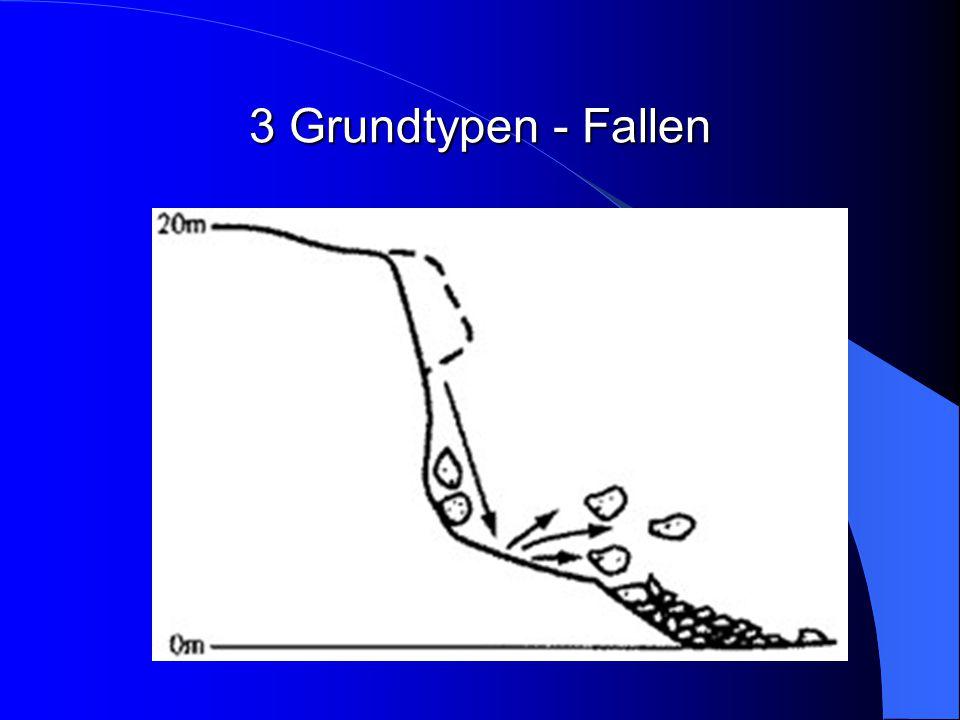 3 Grundtypen - Fallen