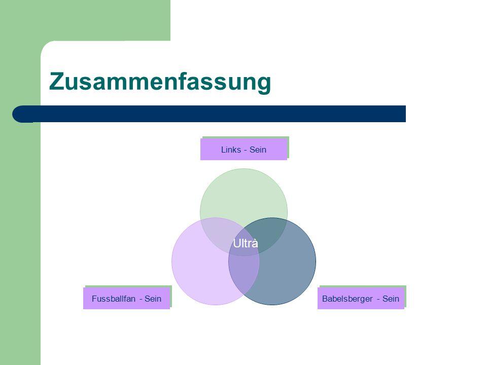 Zusammenfassung Links - Sein Babelsberger - Sein Fussballfan - Sein Ultrà
