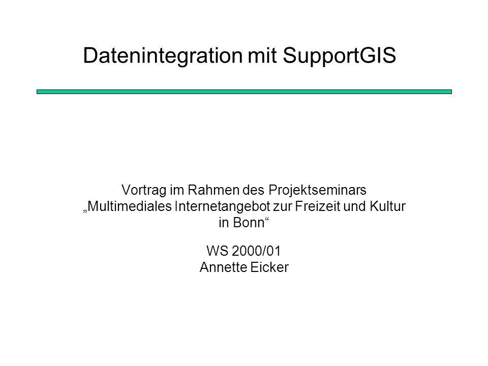 Datenintegration mit SupportGIS Relationale Datenbank ALK / ATKISSonstige DatenRDB EDBS SupportGIS- Interface EDBS SupportGIS- Interface ODBC Filterung über SQL Modellierung in SupportGIS-Schema Speicherung in SupportGIS-Datenbank SupportGIS-GraphikSupportGIS-Anfrage SupportGIS-Information SupportGIS-Karte