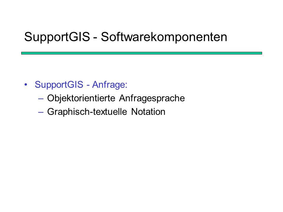 SupportGIS - Softwarekomponenten SupportGIS - Anfrage: –Objektorientierte Anfragesprache –Graphisch-textuelle Notation