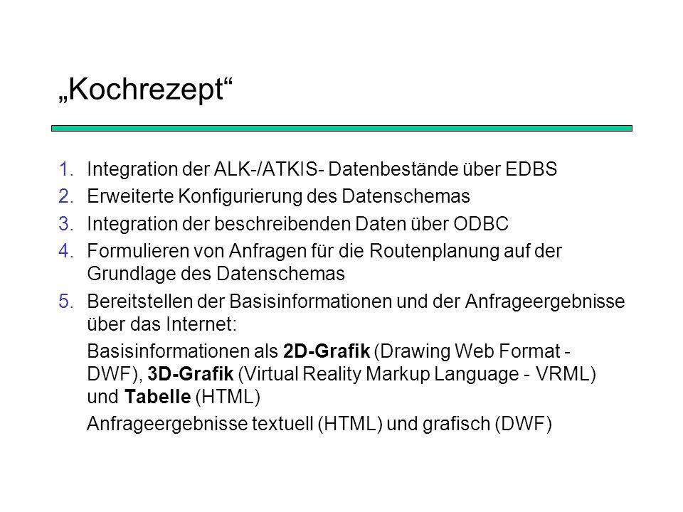 """""""Kochrezept 1.Integration der ALK-/ATKIS- Datenbestände über EDBS 2.Erweiterte Konfigurierung des Datenschemas 3.Integration der beschreibenden Daten über ODBC 4.Formulieren von Anfragen für die Routenplanung auf der Grundlage des Datenschemas 5.Bereitstellen der Basisinformationen und der Anfrageergebnisse über das Internet: Basisinformationen als 2D-Grafik (Drawing Web Format - DWF), 3D-Grafik (Virtual Reality Markup Language - VRML) und Tabelle (HTML) Anfrageergebnisse textuell (HTML) und grafisch (DWF)"""