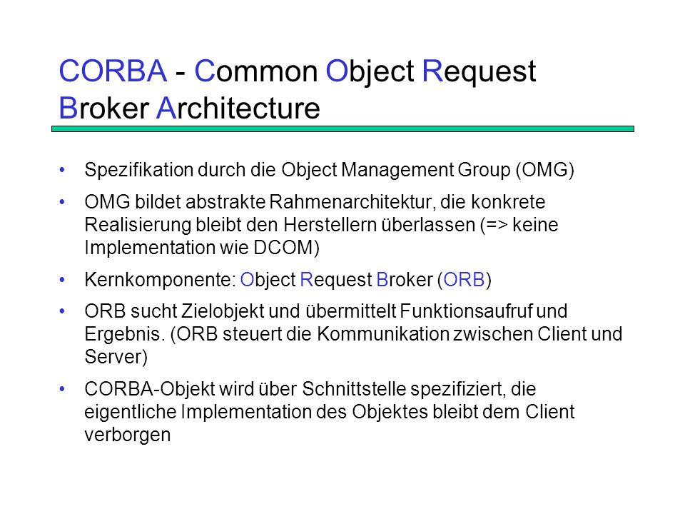 CORBA - Common Object Request Broker Architecture Spezifikation durch die Object Management Group (OMG) OMG bildet abstrakte Rahmenarchitektur, die konkrete Realisierung bleibt den Herstellern überlassen (=> keine Implementation wie DCOM) Kernkomponente: Object Request Broker (ORB) ORB sucht Zielobjekt und übermittelt Funktionsaufruf und Ergebnis.