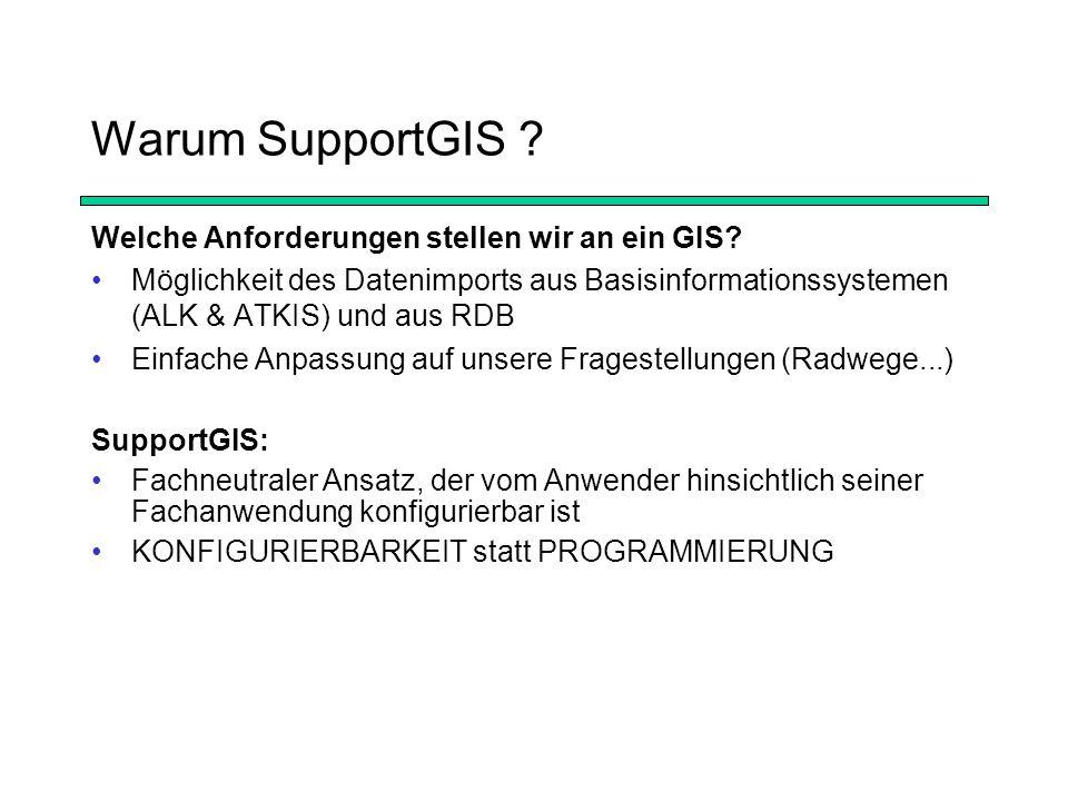 SupportGIS-Softwarekomponenten Object-Store Datenbank Object-Store Datenbank SupportGIS- Anfrageserver SupportGIS- Anfrageserver SupportGIS- Anfrage SupportGIS- Anfrage SupportGIS- Interface SupportGIS- Interface SupportGIS- Graphik SupportGIS- Graphik SupportGIS- Schema SupportGIS- Schema abc SupportGIS- Information SupportGIS- Information AutoCAD SupportGIS- Karte SupportGIS- Karte MapInfo mdb dxf AKAPI Anwendungen