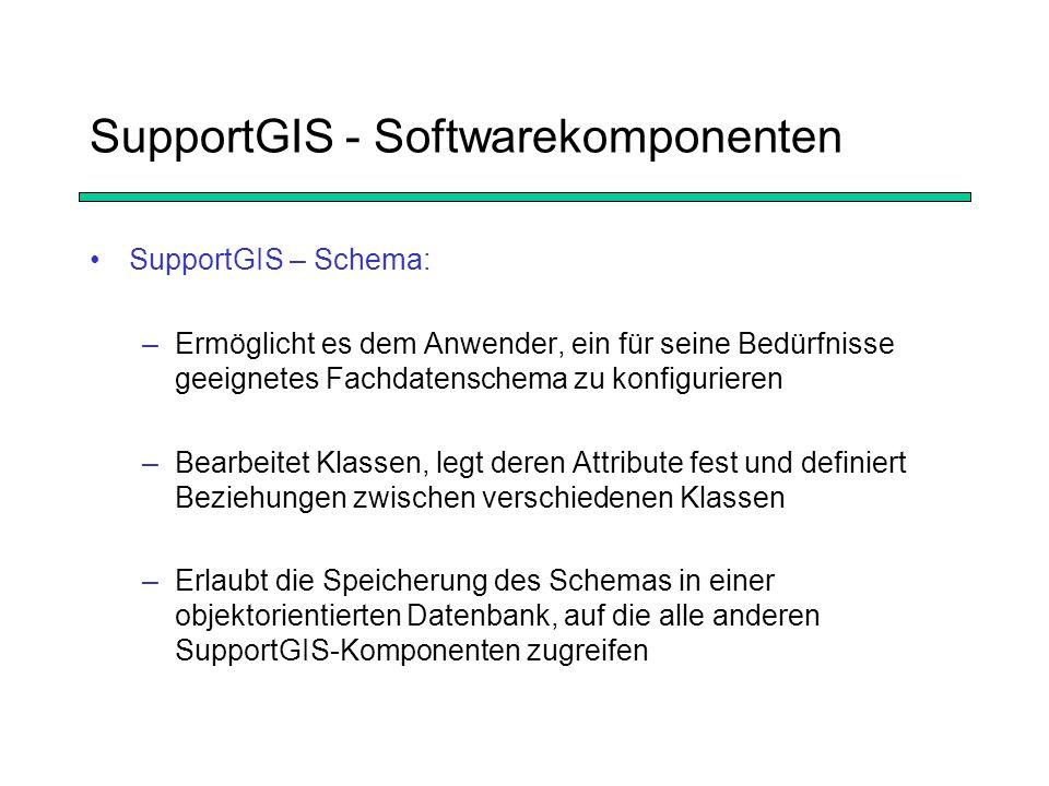 SupportGIS - Softwarekomponenten SupportGIS – Schema: –Ermöglicht es dem Anwender, ein für seine Bedürfnisse geeignetes Fachdatenschema zu konfigurieren –Bearbeitet Klassen, legt deren Attribute fest und definiert Beziehungen zwischen verschiedenen Klassen –Erlaubt die Speicherung des Schemas in einer objektorientierten Datenbank, auf die alle anderen SupportGIS-Komponenten zugreifen