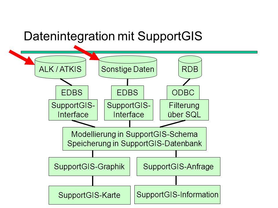 SupportGIS-Anfrage Suche alle Radwege, deren Steigung einen bestimmten Wert nicht überschreitet und die eine bestimmte Beschaffenheit haben Ausgabe der Anzahl