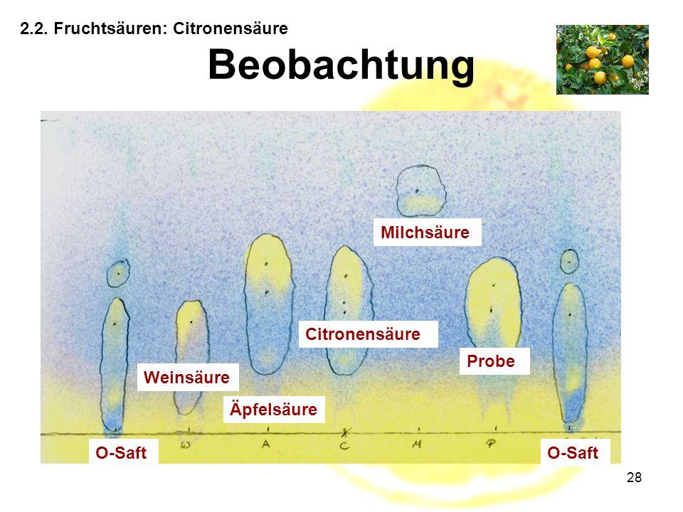 28 2.2. Fruchtsäuren: Citronensäure Beobachtung O-Saft Weinsäure Äpfelsäure Citronensäure Milchsäure Probe O-Saft