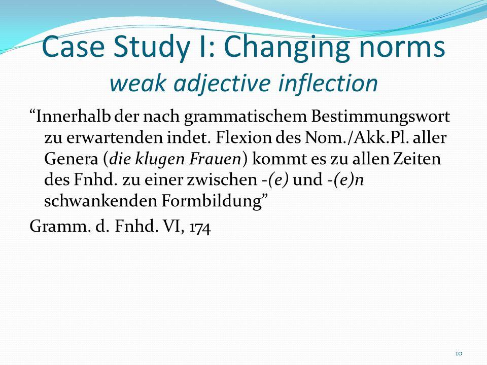 10 Case Study I: Changing norms weak adjective inflection Innerhalb der nach grammatischem Bestimmungswort zu erwartenden indet.