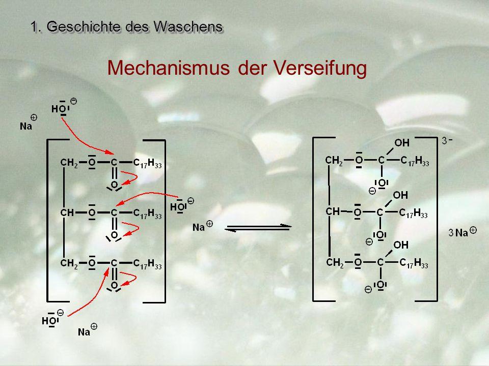1. Geschichte des Waschens Mechanismus der Verseifung
