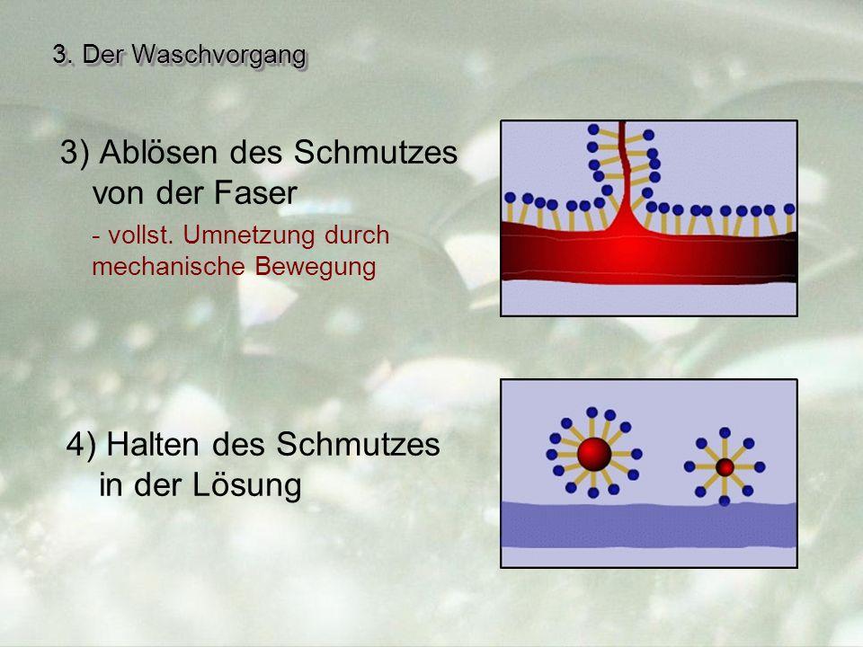 3.Der Waschvorgang 3) Ablösen des Schmutzes von der Faser - vollst.