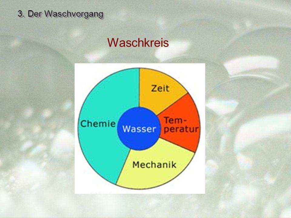 3. Der Waschvorgang Waschkreis