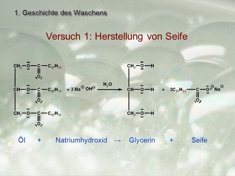 1. Geschichte des Waschens Öl + Natriumhydroxid → Glycerin + Seife Versuch 1: Herstellung von Seife