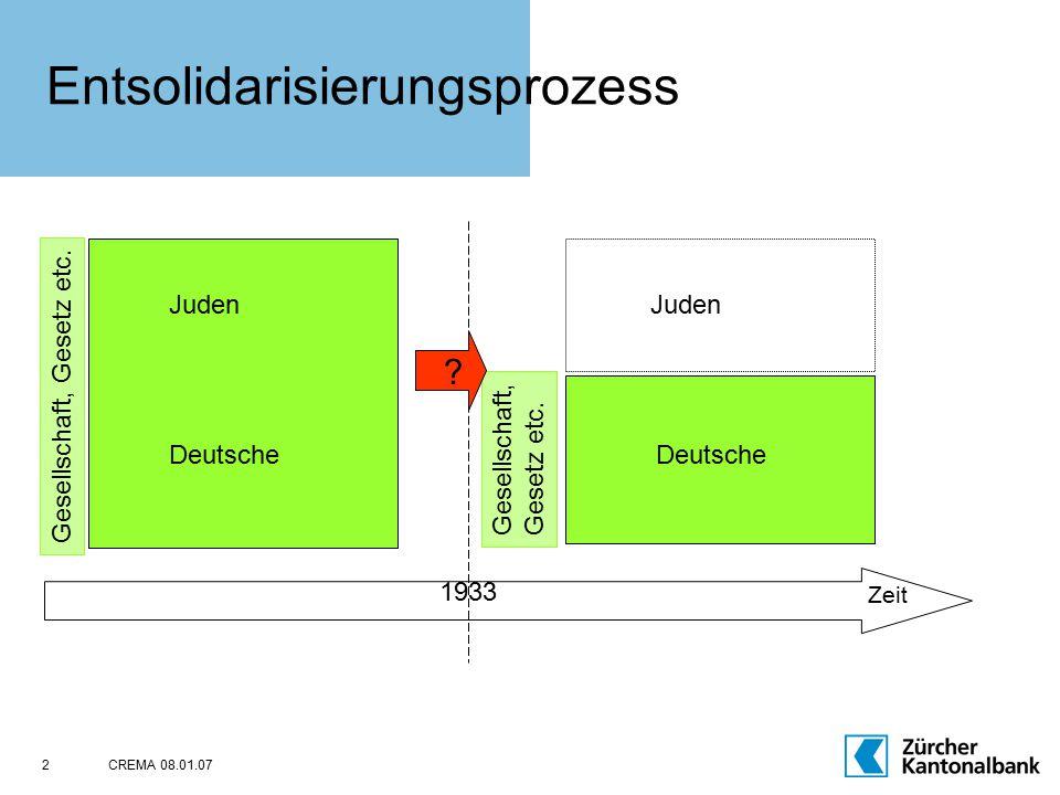 CREMA 08.01.072 Entsolidarisierungsprozess Deutsche Juden 1933 Gesellschaft, Gesetz etc. Zeit Deutsche Juden Gesellschaft, Gesetz etc. ?