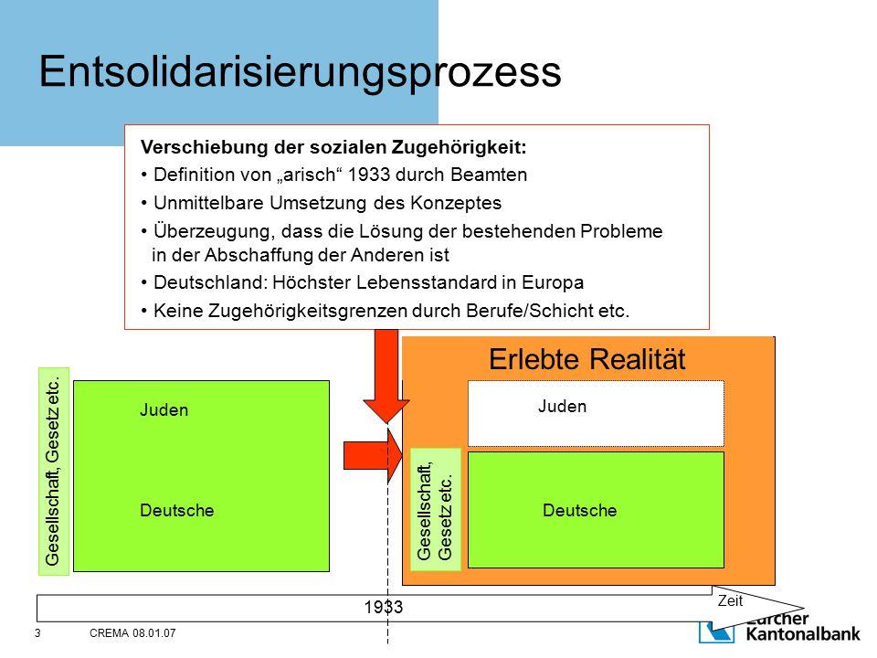 CREMA 08.01.073 Entsolidarisierungsprozess Deutsche Juden 1933 Gesellschaft, Gesetz etc. Zeit Gesellschaft, Gesetz etc. Verschiebung der sozialen Zuge