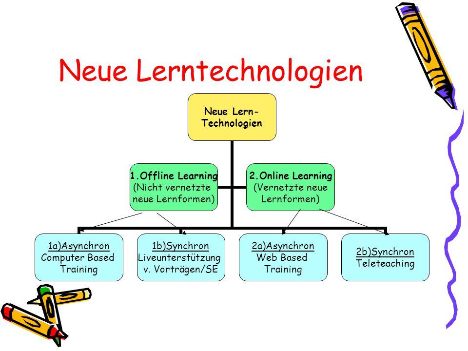 Neue Lerntechnologien Neue Lern- Technologien 1a)Asynchron Computer Based Training 1b)Synchron Liveunterstützung v. Vorträgen/SE 2a)Asynchron Web Base