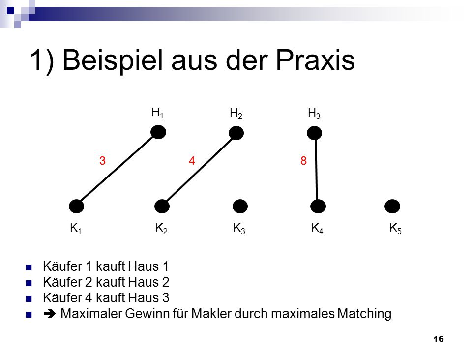 16 1) Beispiel aus der Praxis H1H1 H2H2 H3H3 K1K1 K2K2 K3K3 K4K4 K5K5 348 Käufer 1 kauft Haus 1 Käufer 2 kauft Haus 2 Käufer 4 kauft Haus 3  Maximaler Gewinn für Makler durch maximales Matching