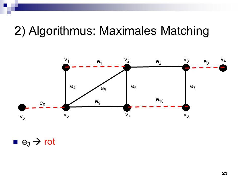 23 2) Algorithmus: Maximales Matching a e1e1 v1v1 v2v2 v3v3 v6v6 v7v7 v8v8 e2e2 e7e7 e6e6 e4e4 e8e8 e5e5 e 10 e9e9 v4v4 v5v5 e3e3 e 3  rot