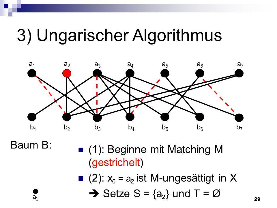 29 3) Ungarischer Algorithmus (1): Beginne mit Matching M (gestrichelt) (2): x 0 = a 2 ist M-ungesättigt in X  Setze S = {a 2 } und T = Ø Baum B: a1a1 a2a2 a3a3 a4a4 a5a5 a6a6 a7a7 b1b1 b2b2 b3b3 b4b4 b5b5 b6b6 b7b7 a2a2