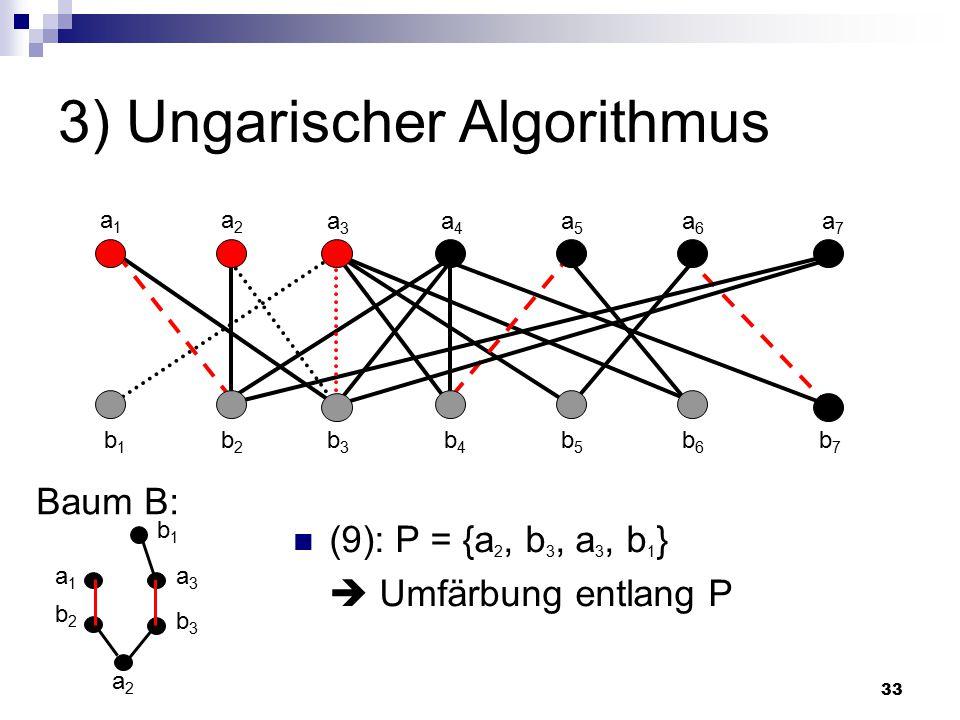 33 3) Ungarischer Algorithmus Baum B: a2a2 a1a1 a2a2 a3a3 a4a4 a5a5 a6a6 a7a7 b1b1 b2b2 b3b3 b4b4 b5b5 b6b6 b7b7 b2b2 a1a1 b3b3 a3a3 b1b1 (9): P = {a 2, b 3, a 3, b 1 }  Umfärbung entlang P