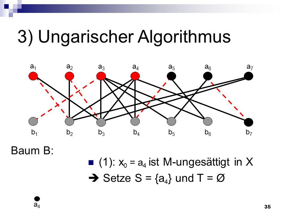 35 3) Ungarischer Algorithmus Baum B: a4a4 a1a1 a2a2 a3a3 a4a4 a5a5 a6a6 a7a7 b1b1 b2b2 b3b3 b4b4 b5b5 b6b6 b7b7 (1): x 0 = a 4 ist M-ungesättigt in X  Setze S = {a 4 } und T = Ø