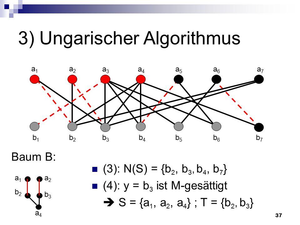 37 3) Ungarischer Algorithmus Baum B: a4a4 a1a1 a2a2 a3a3 a4a4 a5a5 a6a6 a7a7 b1b1 b2b2 b3b3 b4b4 b5b5 b6b6 b7b7 (3): N(S) = {b 2, b 3, b 4, b 7 } (4): y = b 3 ist M-gesättigt  S = {a 1, a 2, a 4 } ; T = {b 2, b 3 } b2b2 a1a1 b3b3 a2a2