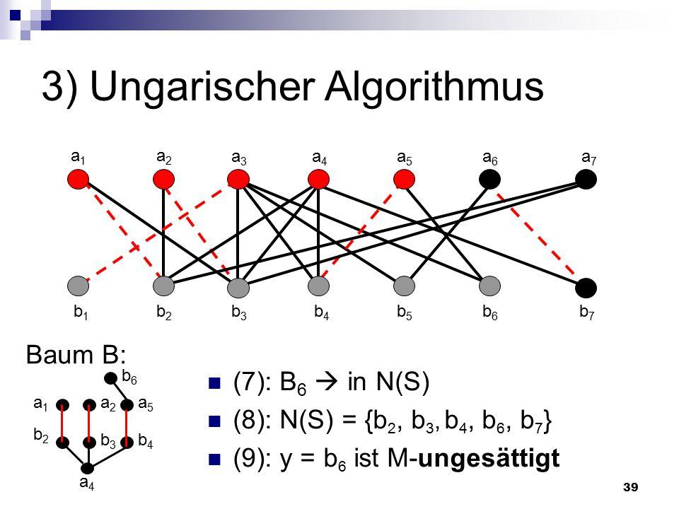 39 3) Ungarischer Algorithmus Baum B: a4a4 a1a1 a2a2 a3a3 a4a4 a5a5 a6a6 a7a7 b1b1 b2b2 b3b3 b4b4 b5b5 b6b6 b7b7 (7): B 6  in N(S) (8): N(S) = {b 2, b 3, b 4, b 6, b 7 } (9): y = b 6 ist M-ungesättigt b2b2 a1a1 b3b3 a2a2 b4b4 a5a5 b6b6