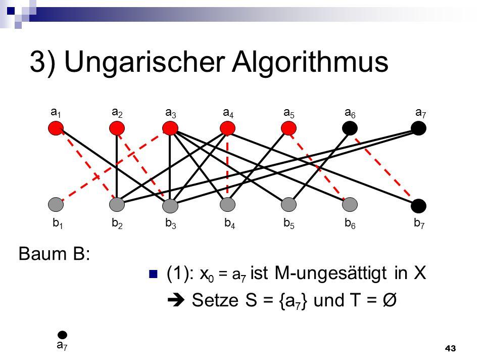 43 3) Ungarischer Algorithmus Baum B: a7a7 a1a1 a2a2 a3a3 a4a4 a5a5 a6a6 a7a7 b1b1 b2b2 b3b3 b4b4 b5b5 b6b6 b7b7 (1): x 0 = a 7 ist M-ungesättigt in X  Setze S = {a 7 } und T = Ø