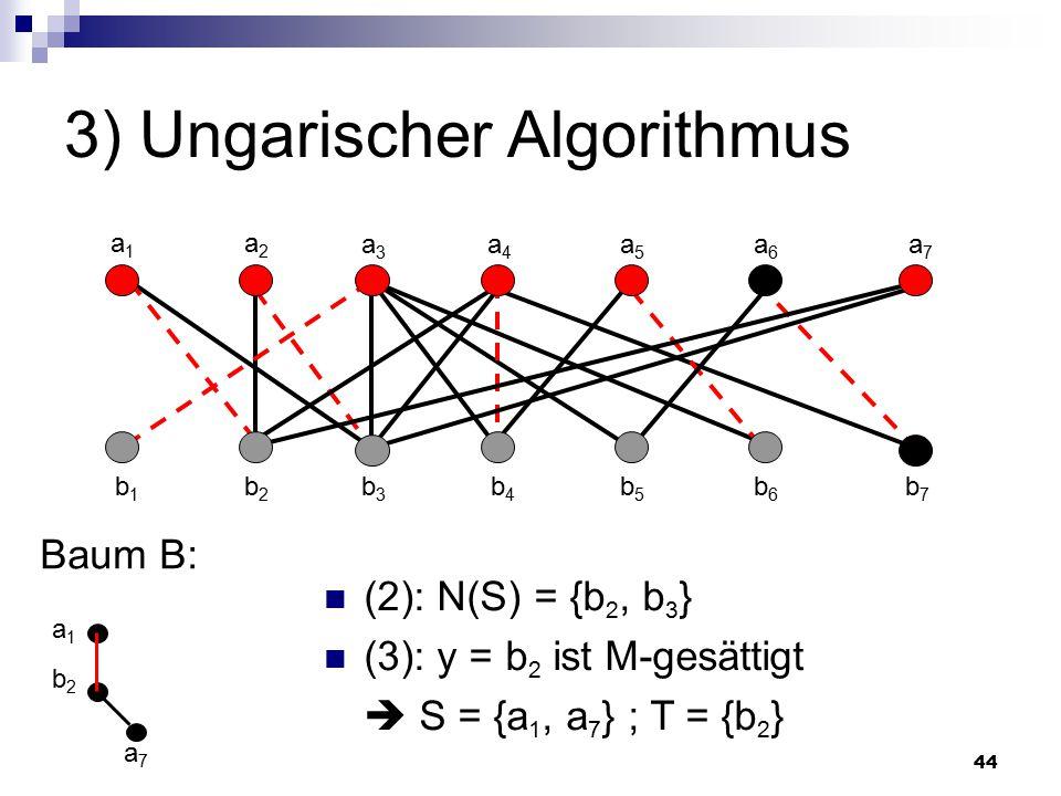 44 3) Ungarischer Algorithmus Baum B: a7a7 a1a1 a2a2 a3a3 a4a4 a5a5 a6a6 a7a7 b1b1 b2b2 b3b3 b4b4 b5b5 b6b6 b7b7 (2): N(S) = {b 2, b 3 } (3): y = b 2 ist M-gesättigt  S = {a 1, a 7 } ; T = {b 2 } b2b2 a1a1