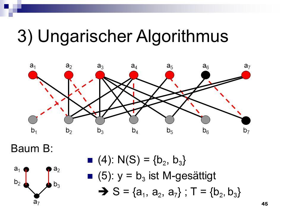 45 3) Ungarischer Algorithmus Baum B: a7a7 a1a1 a2a2 a3a3 a4a4 a5a5 a6a6 a7a7 b1b1 b2b2 b3b3 b4b4 b5b5 b6b6 b7b7 (4): N(S) = {b 2, b 3 } (5): y = b 3 ist M-gesättigt  S = {a 1, a 2, a 7 } ; T = {b 2, b 3 } b2b2 a1a1 b3b3 a2a2