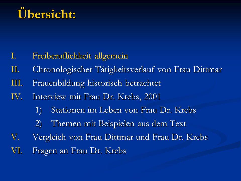 Übersicht: II.Chronologischer Tätigkeitsverlauf von Frau Dittmar III.Frauenbildung historisch betrachtet IV.Interview mit Frau Dr.