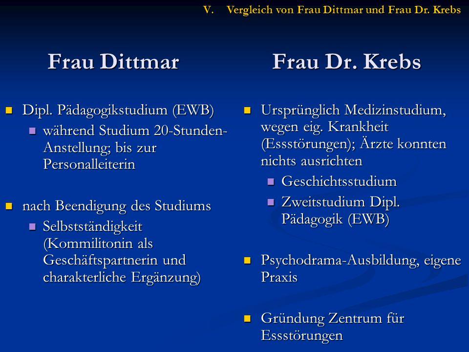 Dipl.Pädagogikstudium (EWB) Dipl.